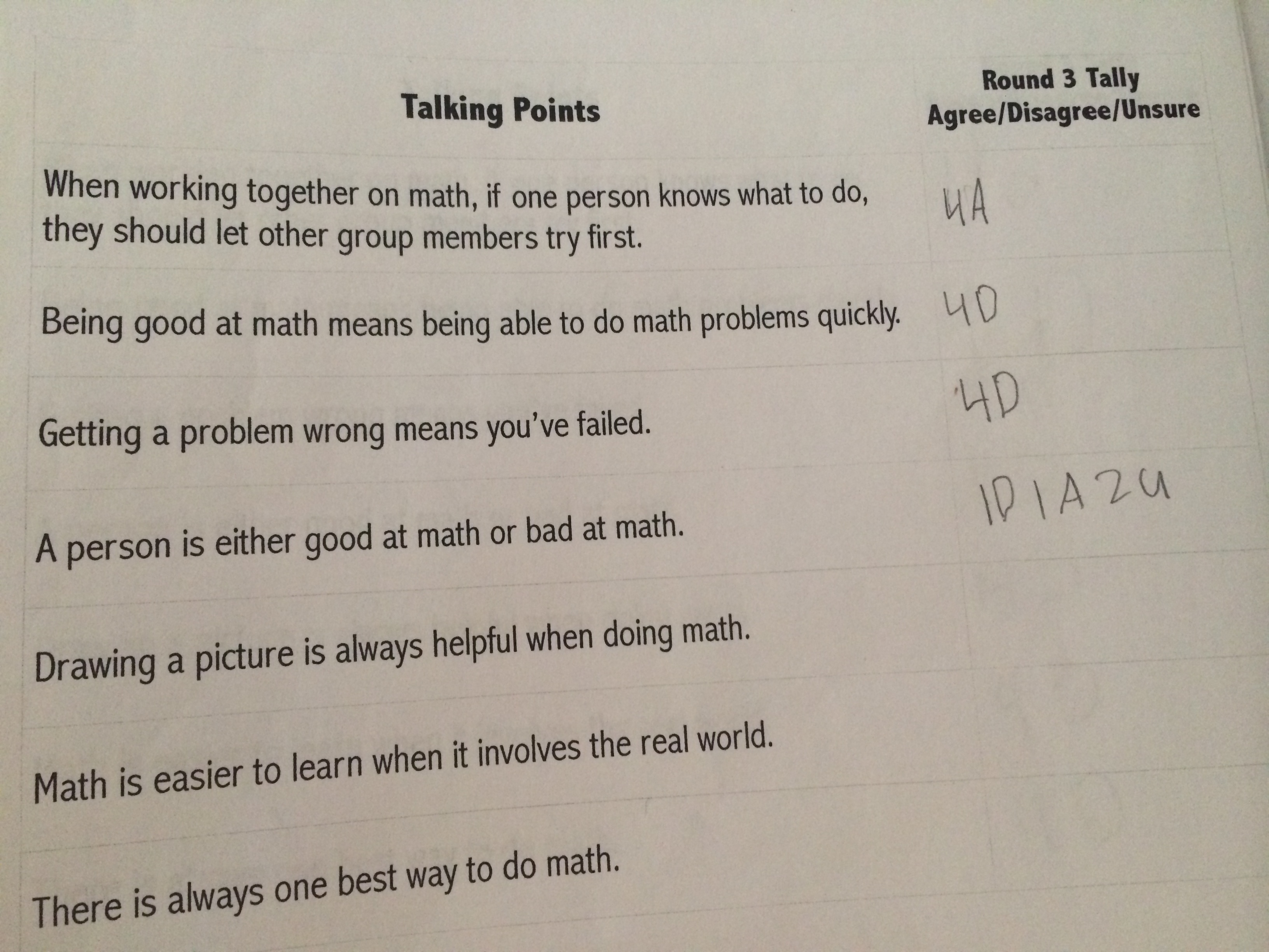 Week One – Talking Points & Math Mindset | Math Minds