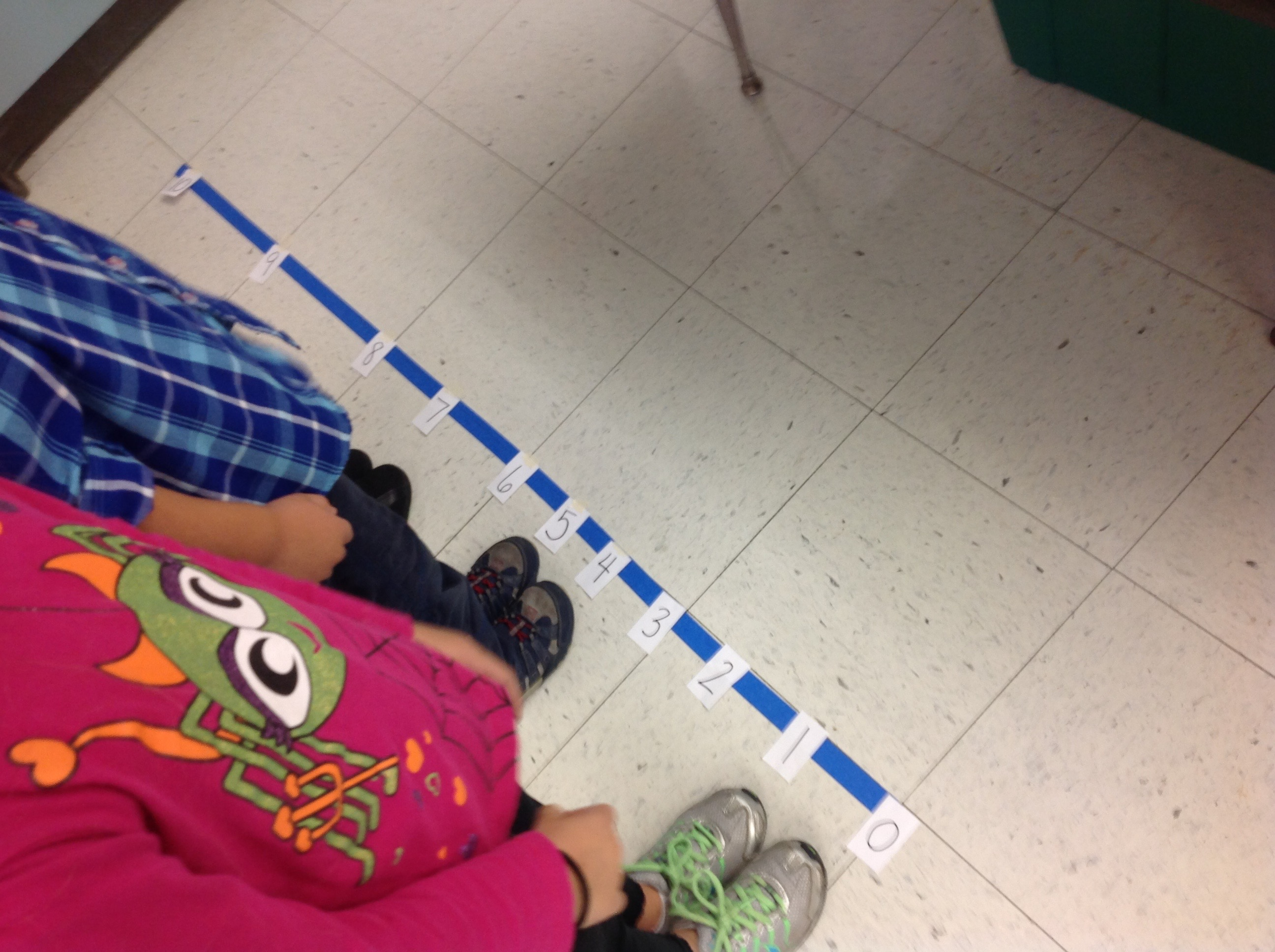 Kindergarten number lines the lesson math minds for Floor number line