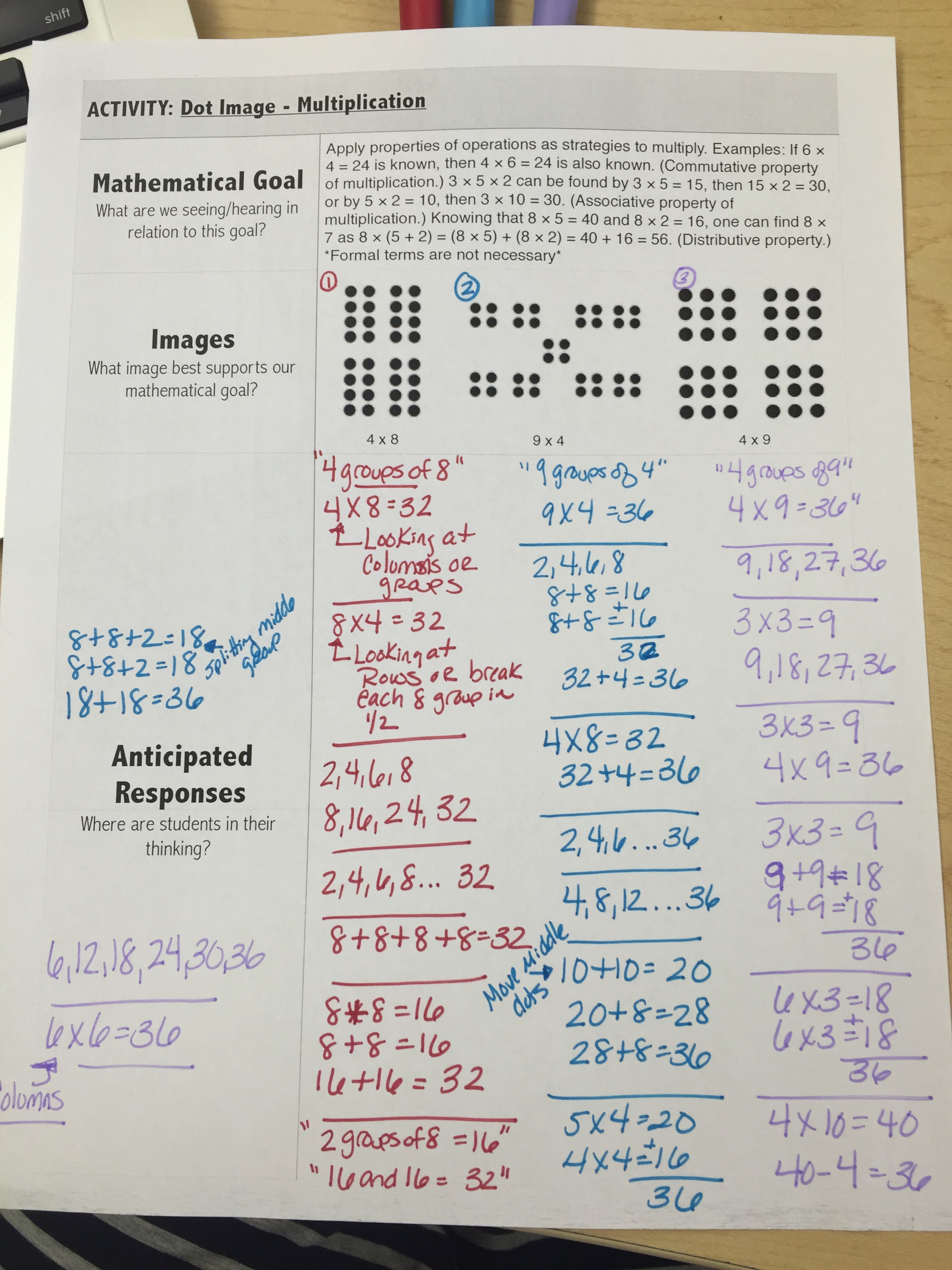 how to write a number story for multiplication